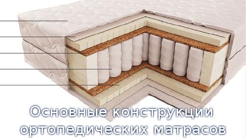 Основные конструкции ортопедических матрасов